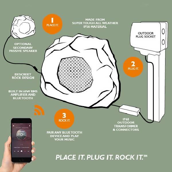 All-In-One Bluetooth Outdoor Garden Rock Speaker 1