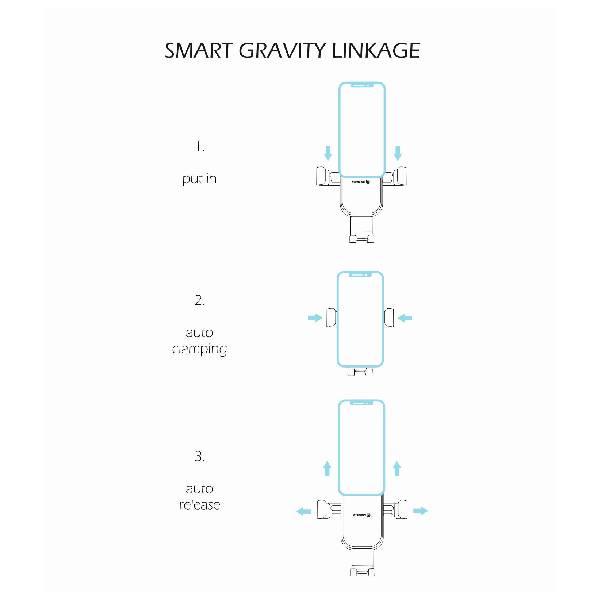 Gravity Swissten βάση αυτοκινήτου εξαερισμού S-GRIP G1-AV3-γ
