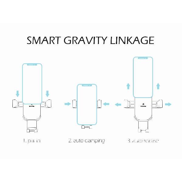 Gravity Swissten βάση αυτοκινήτου εξαερισμού S-GRIP G2-AV4-ε