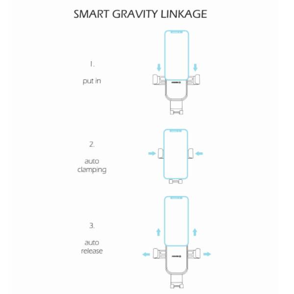Gravity Swissten βάση αυτοκινήτου S-GRIP G1-R1g